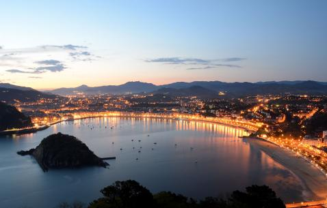 Top List of Museums in San Sebastian
